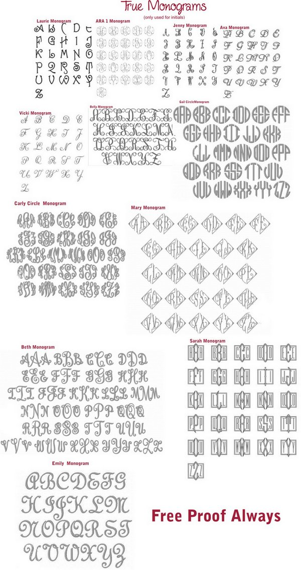 Personalized Gift Font Chart